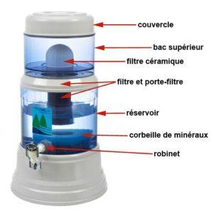 fontaine-a-eau-eva